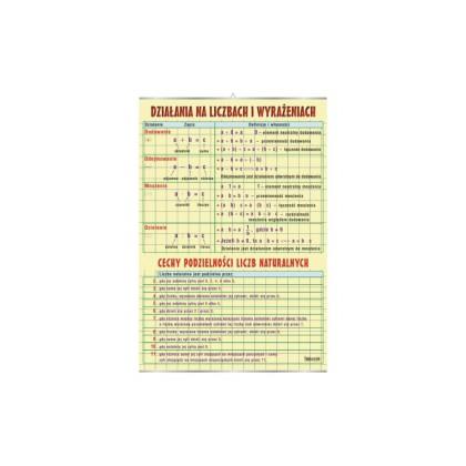 Działania na liczbach i wyrażeniach - plansza edukacyjna