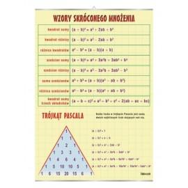 Wzory skróconego mnożenia, trójkąt Pascala - plansza edukacyjna