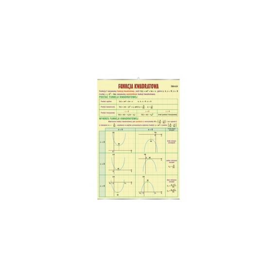 Funkcja kwadratowa - plansza dydaktyczna