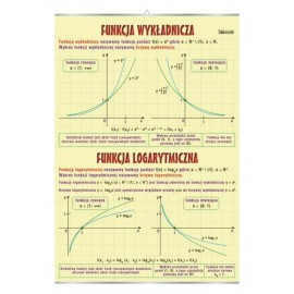 Funkcje wykładnicza i logarytmiczna - plansza dydaktyczna