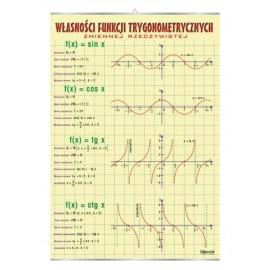 Własności funkcji trygonometrycznych - plansza dydaktyczna