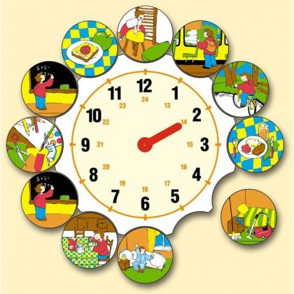 Czas - zestaw tablic dydaktycznych