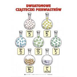 Chemia - zestaw 22 tablic dydaktycznych