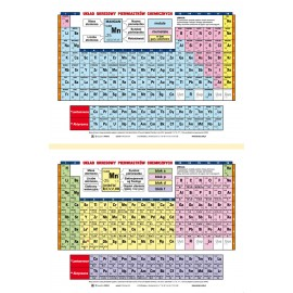 Układ okresowy pierwiastków chemicznych - dwustronny 140x100 cm