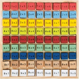 Kolorowa drewniana tabliczka mnożenia
