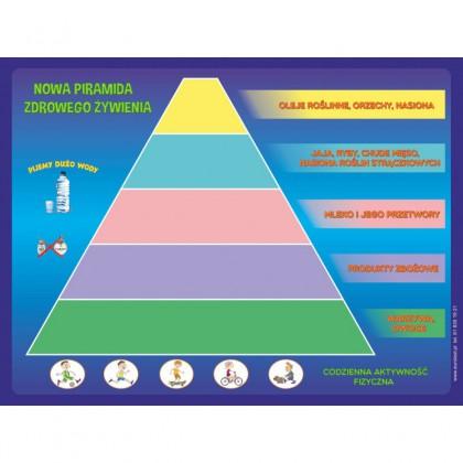 Magnetyczna piramida żywienia dla dzieci