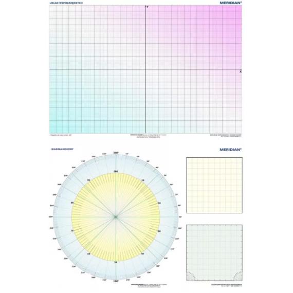 Układ współrzędnych / Diagram kołowy