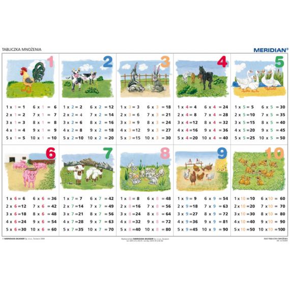 Tabliczka mnożenia - ścienna plansza dydaktyczna