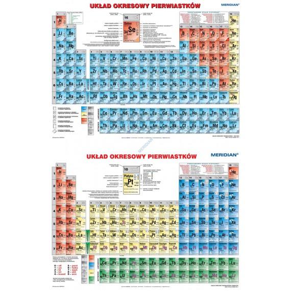 DUO Układ okresowy pierwiastków fizyczny / chemiczny